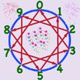 Wheel Math app for iPhone