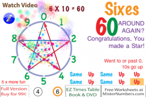 Wheel Math 4 U Sixes at 60