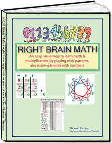 Right Brain Math, the ebook