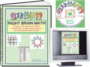 Right Brain Math Book, Ebook and DVD by MisterNumbers Pattern Play Math
